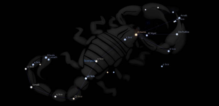 nea acropoli scorpio constellation