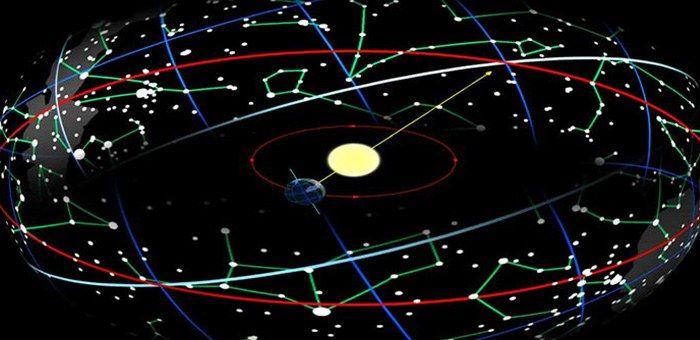 Μύθοι των Αστερισμών: Η Mεγάλη Άρκτος